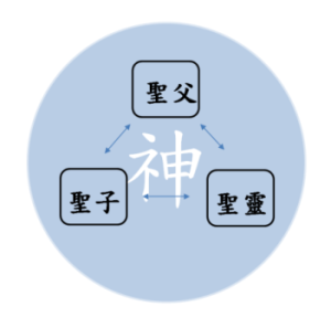 figure_15