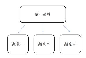 figure_16